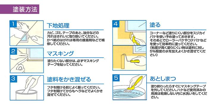 水性かべ・浴室用塗料とは