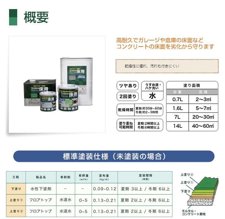 低温乾燥性に優れており、ヘアークラック等の造膜不良が起こりにくい一液水性タイプの床用塗料