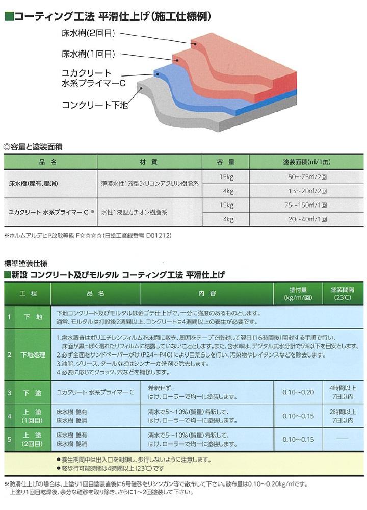 ユカクリート水系プライマーC