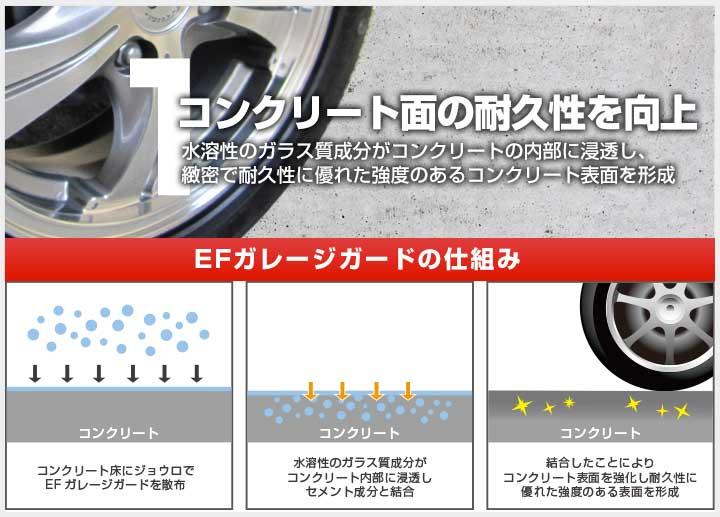 ガレージや一般倉庫などのコンクリート床の摩耗と防塵抑制に最適な塗料!EFガレージガードの4つの特長その1