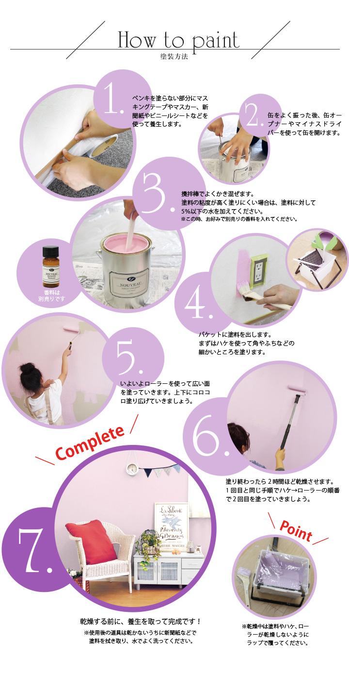 EF NOUVEAU(ヌーボー)塗装方法