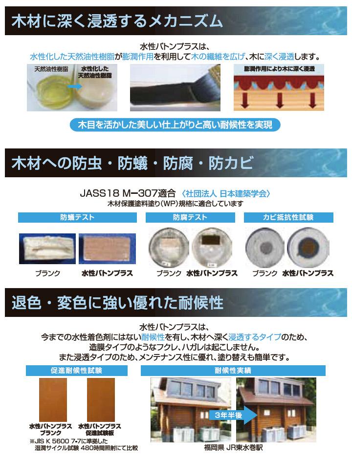 水性バトンプラス 木部用塗料 木材保護塗料 VATON 大谷塗料