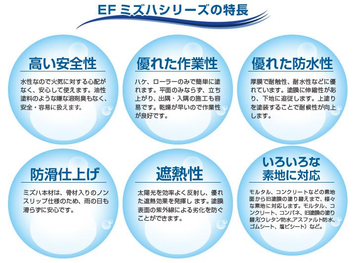 EF水性ウレタン防水材 ミズハとは