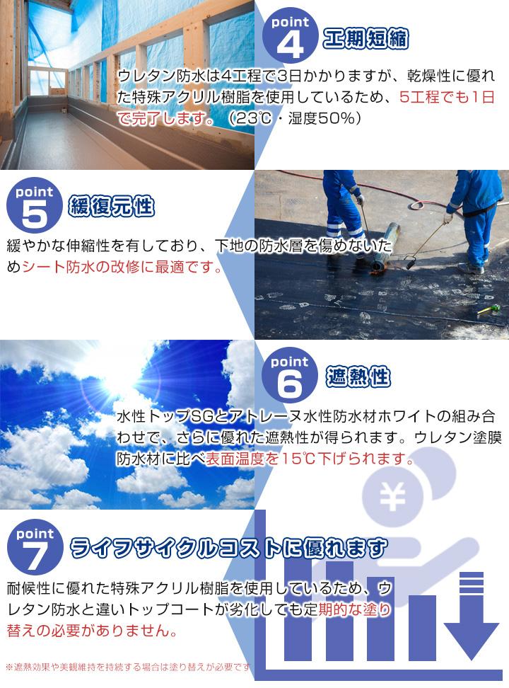 水性防水塗料アトレーヌ3