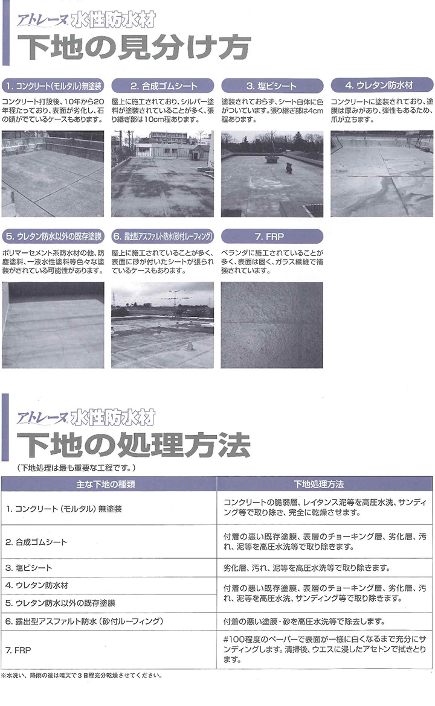 水性防水塗料アトレーヌ6