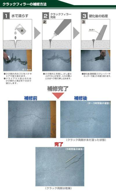 クラックフィラー 床用 360g×2本セット(アシュフォードジャパン/クラック補修材/コンクリート/モルタル/補修/ひび割れ)