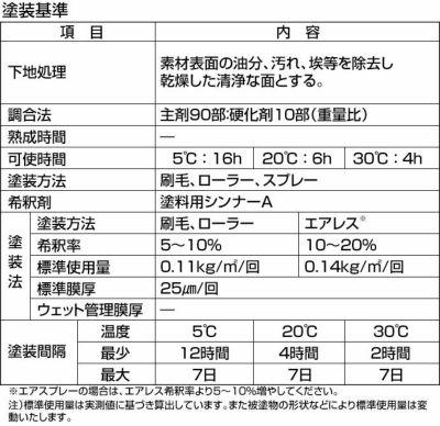 シリコンルーベンニ液EXTRA ノアール 15kgセット(大日本塗料/屋根塗料/トタンペイント)