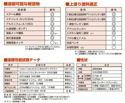 必殺錆封じ 0.9L 【ハケ付き】 (防錆剤・防錆プライマー/染めQテクノロジィ)