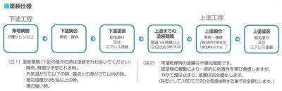 オキツモ #15(ツヤ消し・銀) 800g (耐熱温度300度)