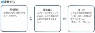 オキツモ ワンタッチスプレー ツヤ有 黒 300ml  (耐熱塗料)