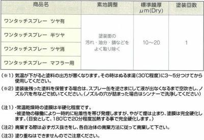 オキツモ ワンタッチスプレー ツヤ有 レッド 300ml (耐熱塗料)