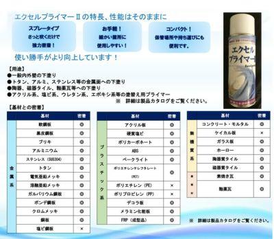 エクセルプライマーIIスプレー 透明 420ml  (東日本塗料/下塗り/密着プライマー)