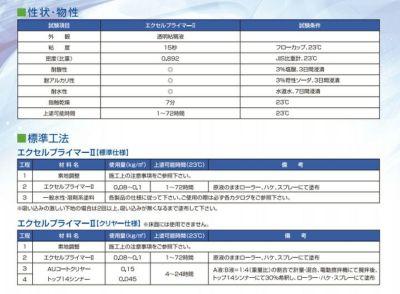 エクセルプライマーIIスプレー 透明 420ml ×6本/小箱 (東日本塗料/下塗り/密着プライマー)