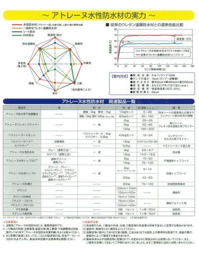 アトレーヌウレタンプライマー 16kg (アトミクス/下塗り材/油性)