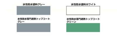 水性防水塗料 8m2セット 上塗りグリーン (アトムハウスペイント/コンクリ・モルタル用)