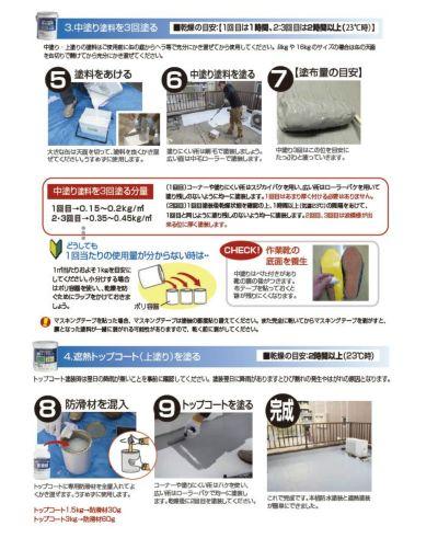 水性防水塗料 下塗なしタイプ 8m2セット(アトムハウスペイント/合成ゴムシート・FRP用)