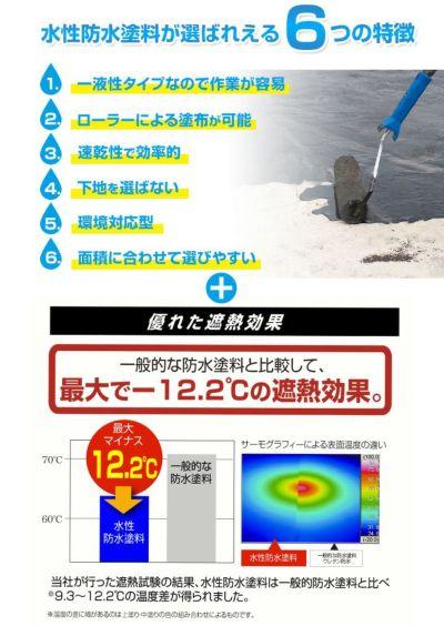 水性防水塗料 専用下塗剤 4.8kgセット(アトムハウスペイント/下塗り材)
