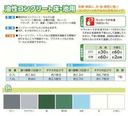 油性コンクリート床・池用 1.6L  (油性/コンクリート床用/ペンキ/塗料/サンデーペイント)