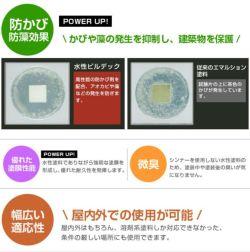 水性ビルデック つや消し 白 16kg (反応硬化型エマルションペイント/大日本塗料)