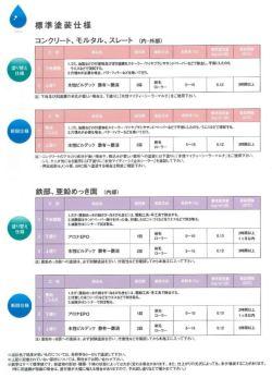 水性ビルデック つや有り 淡彩色 16kg (大日本塗料/水性/アクリル/かべ/室内/防カビ/ペンキ)