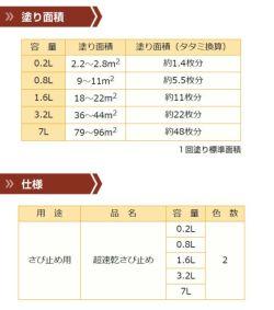超速乾さび止め あかさび色 0.8L  (カンペハピオ/ペンキ/塗料)