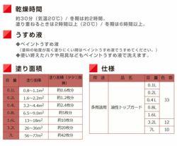 油性トップガード 0.1L  (シリコン多用途/カンペハピオ/ペンキ/塗料)