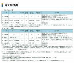 ハードライン C-500 速乾 白 20kg  (アトミクス/油性/ペンキ/道路ライン用塗料/区画線/駐車場/アスファルト)