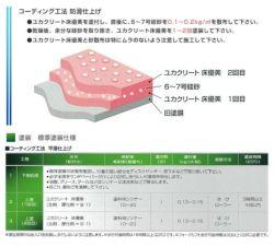 ユカクリート 床優美 4kgセット (大同塗料/弱溶剤2液型アクリルウレタン樹脂/工場/倉庫/事務所/コンクリート床)