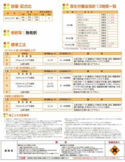 フローンエコプラ速乾 12kgセット (東日本塗料/下塗り材/床/屋根/内外装/防水)