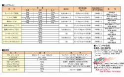 フローン #11 ローラー用16kgセット  (東日本塗料/2液型カラーウレタン/屋上/ベランダ)
