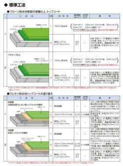 トップ#14シンナー 16L(東日本塗料/シンナー)