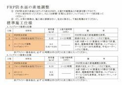 フローンFRP防水面用プライマー 16kg (東日本塗料/下塗り/ウレタン)