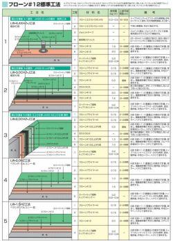 フローン #12 立ち上がり用(ポリペール缶)18kgセット(東日本塗料/屋上/ベランダ/2液溶剤型カラーウレタン)