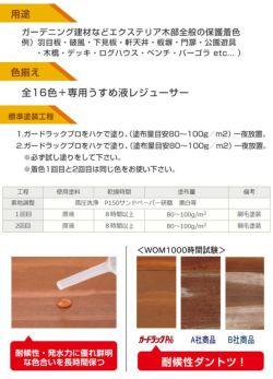 ガードラックプロ(Pro) レジューサー 16L  (油性/木材保護塗料/専用うすめ液/希釈剤/和信化学工業)