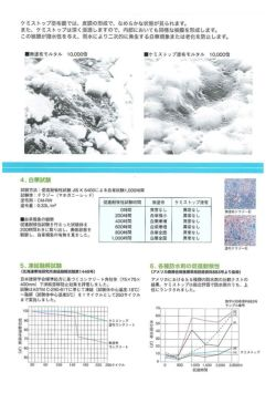 ケミストップ,CM-RW,油性,浸透性防水剤,撥水剤,はっすい材,無色透明,三井化学産資