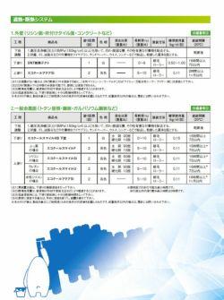 エコクールアクアSi ,外壁色,15kg,大日本塗料,水性シリコン樹脂系遮熱塗料